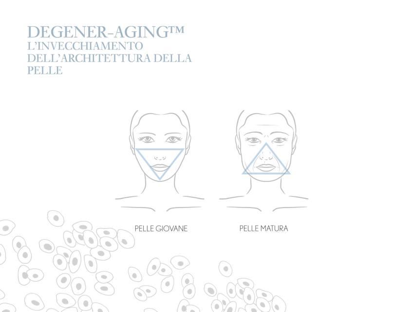 DEGENER-AGING™,